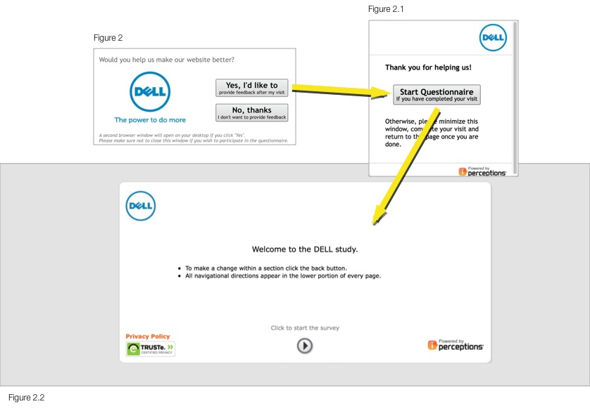 Dell Questionnaire Step 2