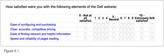 Dell Questionnaire Step 6