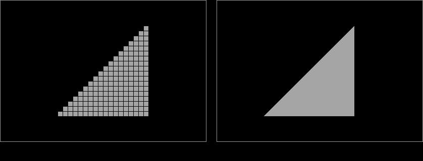 Infinitely Variable Screen Technology